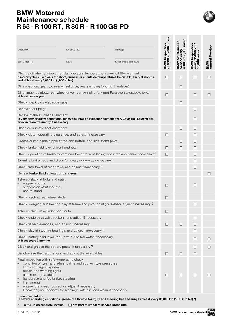 bmw motorrad maintenance schedule for 5