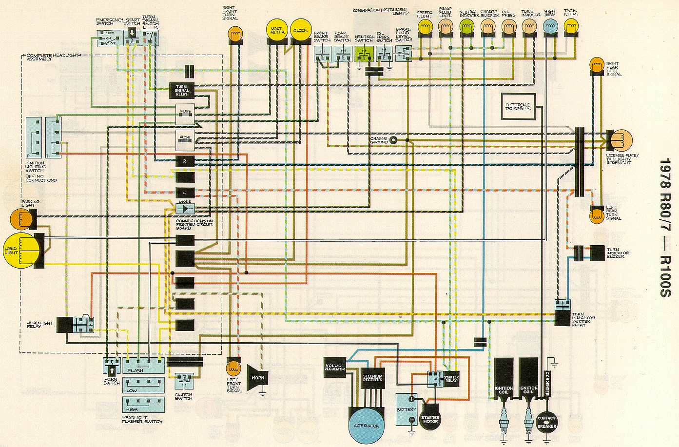 78 5 united articles wiring diagrams bmw r75/5 wiring diagram at gsmx.co