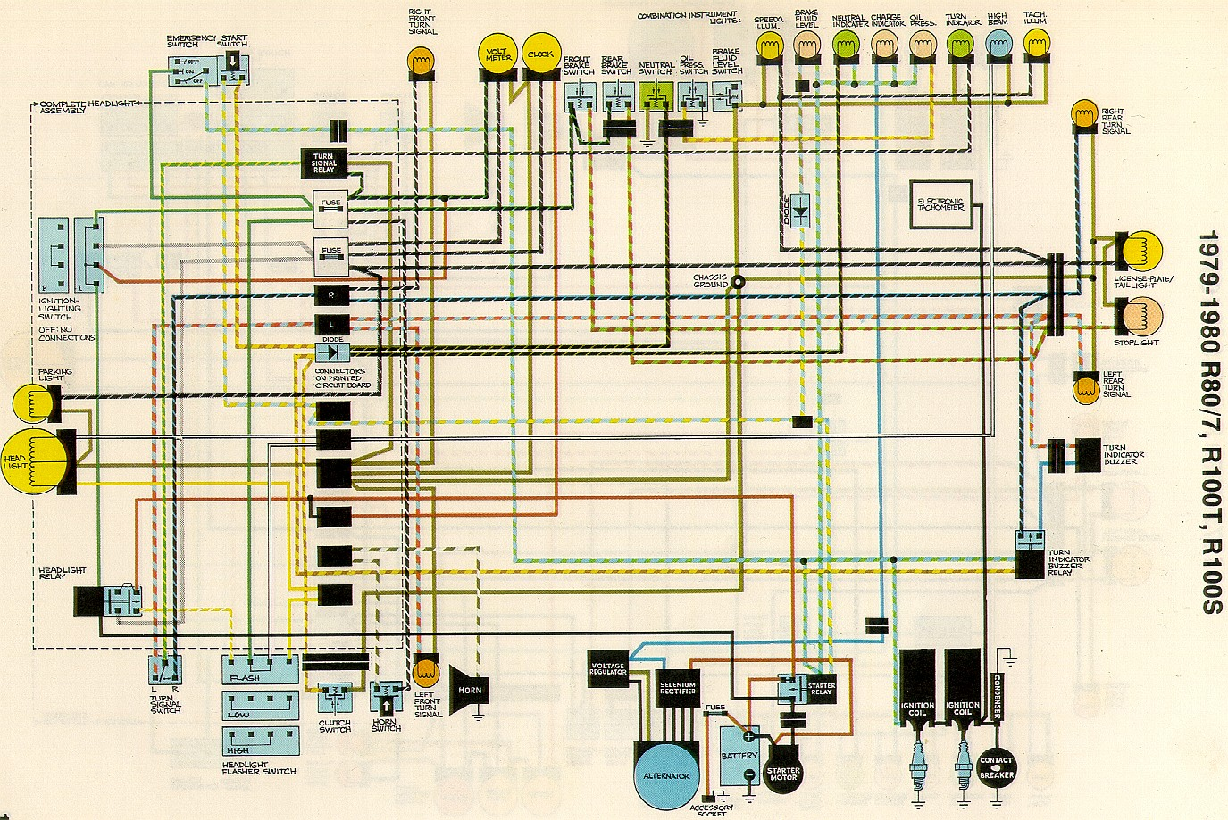 79 5 united articles wiring diagrams bmw r100rs gauge wiring diagram at sewacar.co