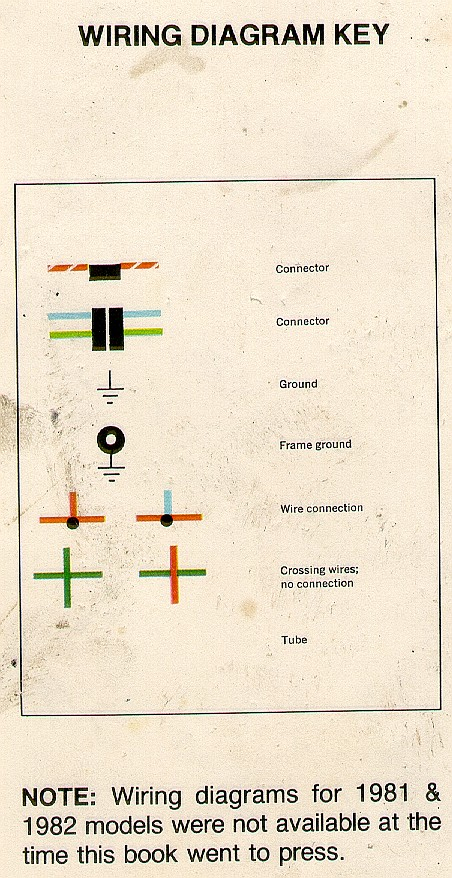 diagram key